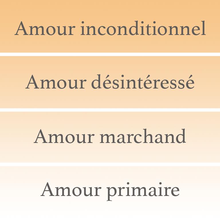 4 niveaux d'amour